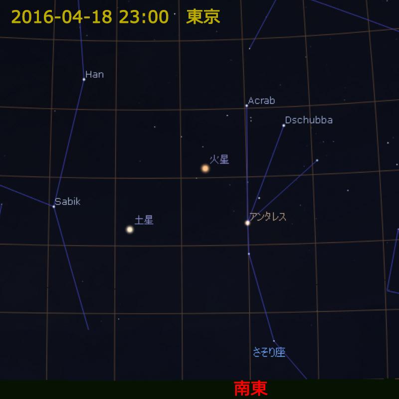 2016年4月18日夜の火星と土星