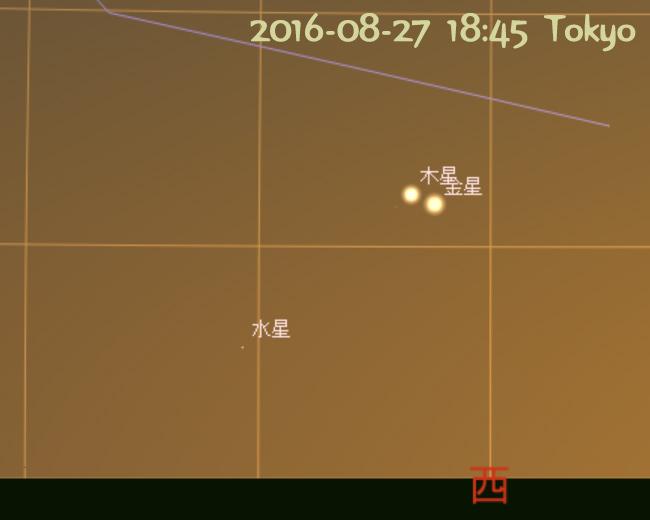 金星と木星の接近 (2016-08-27)