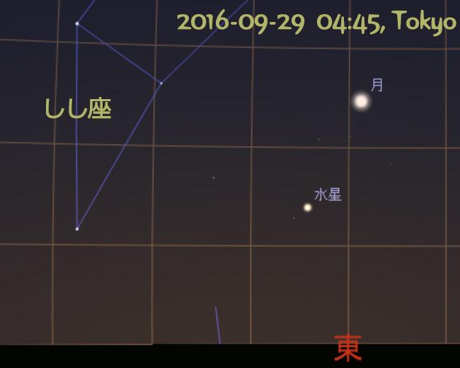 水星の西方最大離角 (2016-09-29)