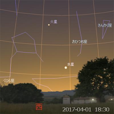 水星の東方最大離角 (2017-04-01)