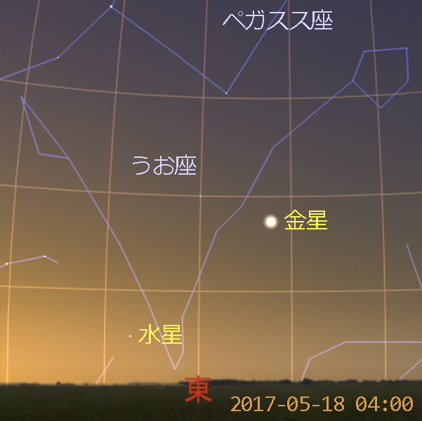 水星が西方最大離角になる日 (2017-05-18)