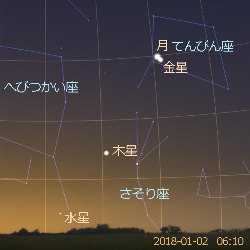 2018年1月2日 午前6時10分(東京)