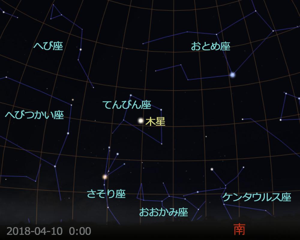4月10日午前0時の木星