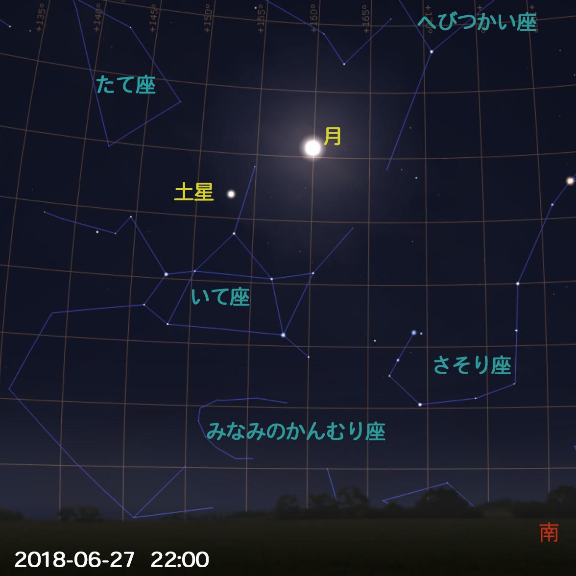 土星の衝(2018-06-27 22時)