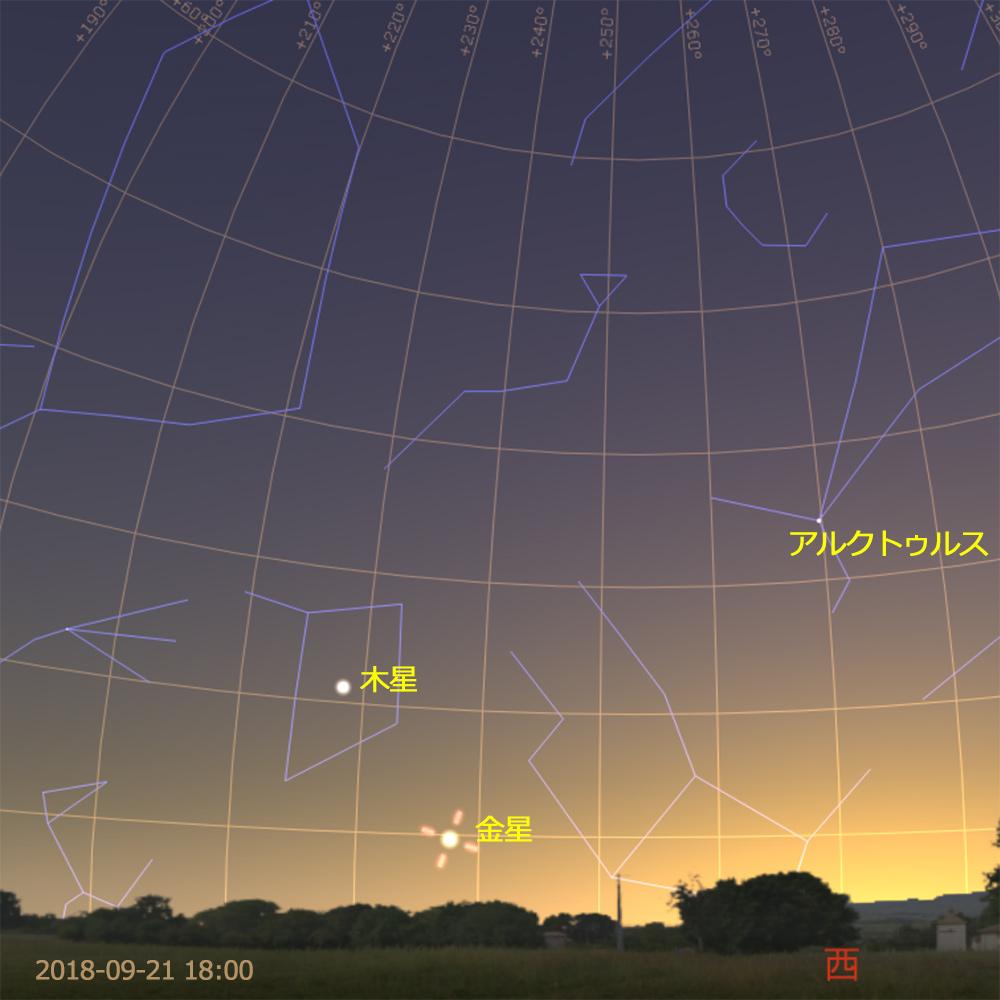 最大光度を迎えた金星(2018-09-21)