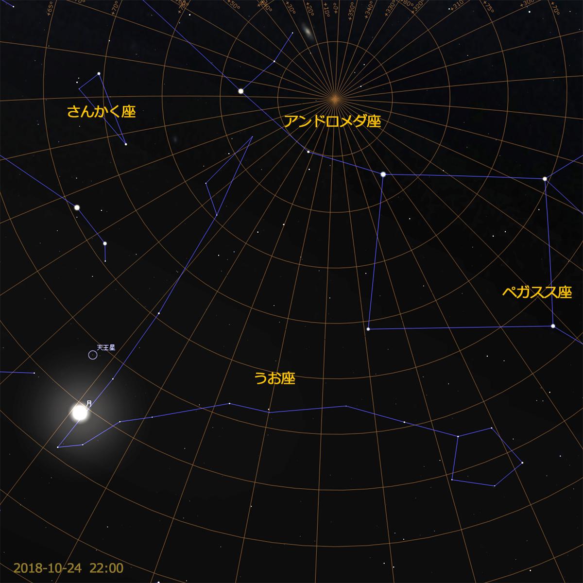 天王星の衝(2018-10-24)