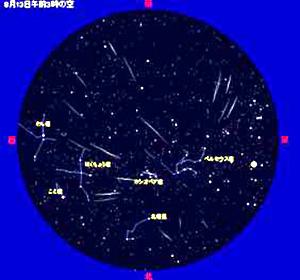 流れ星のイメージ