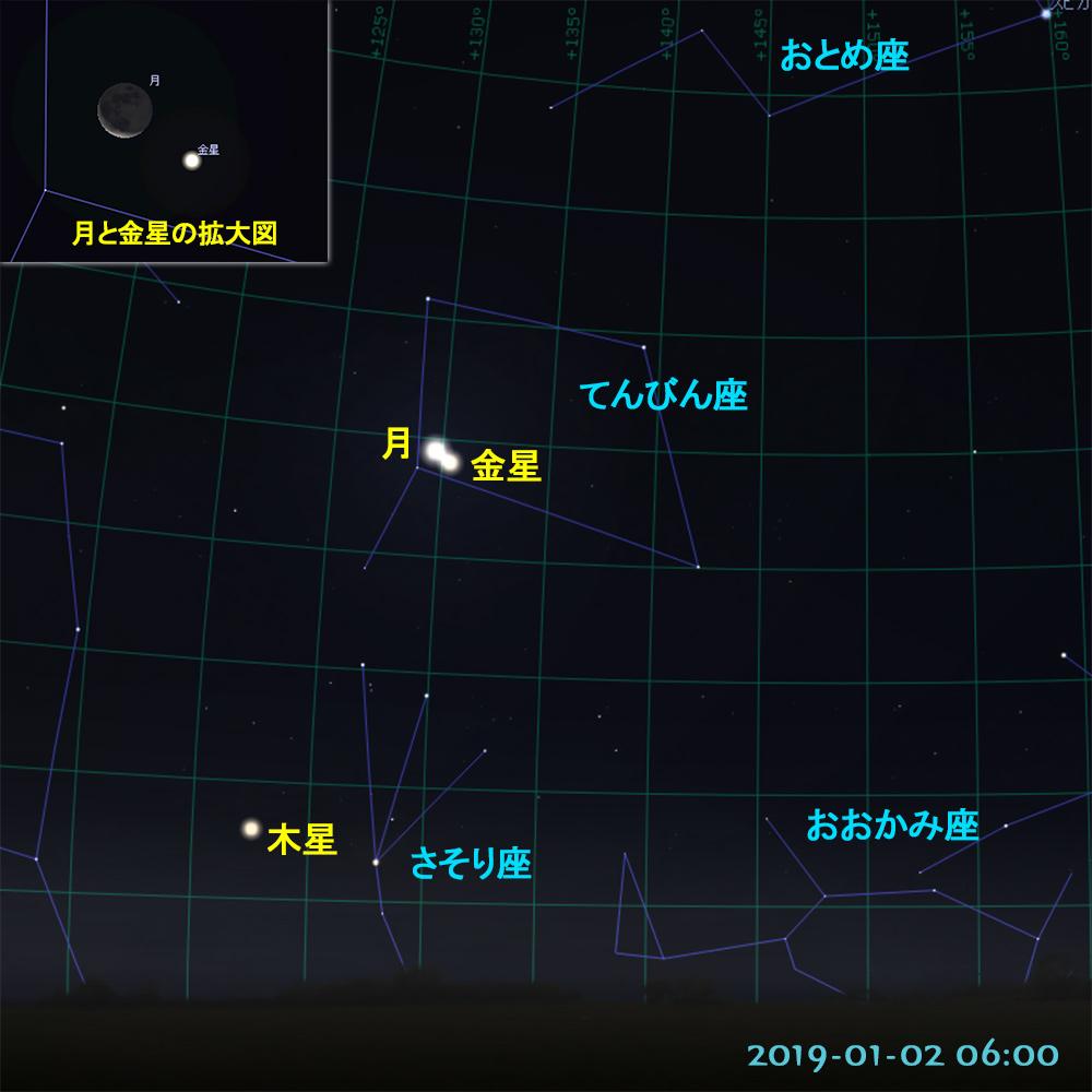 2019年1月2日 午前6時0分 東南東の空