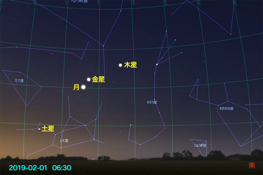 2019-02-01 06:30 惑星と月の会合
