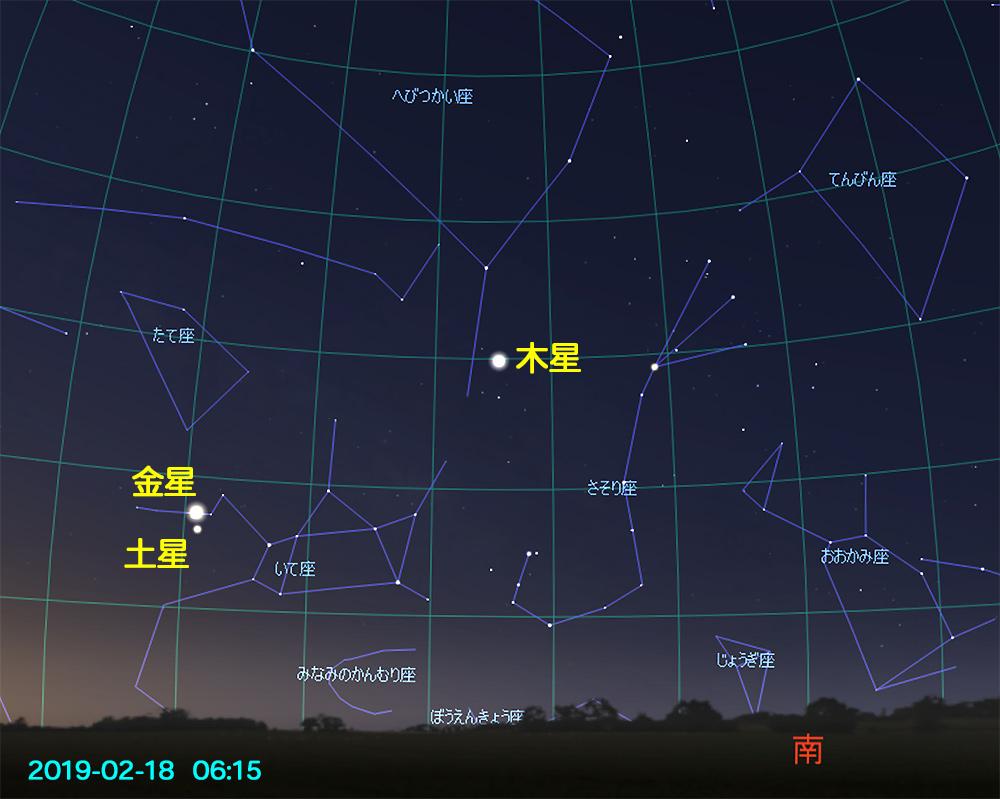 2019-02-18  06:15  金星と土星の会合
