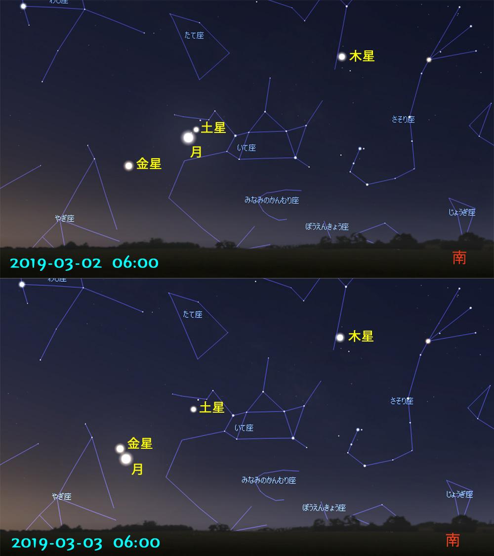 2019年3月2日~3日 月と惑星の会合