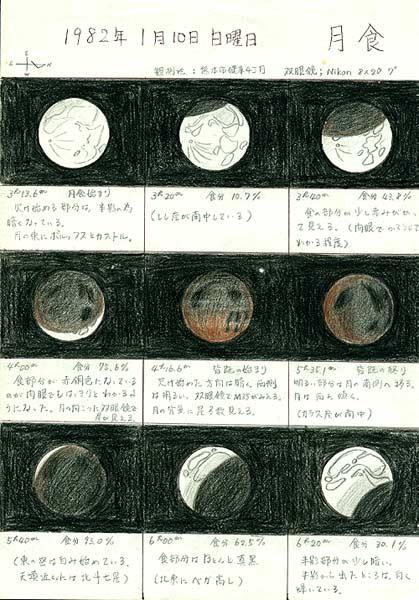 1982年1月10日の月食のスケッチ