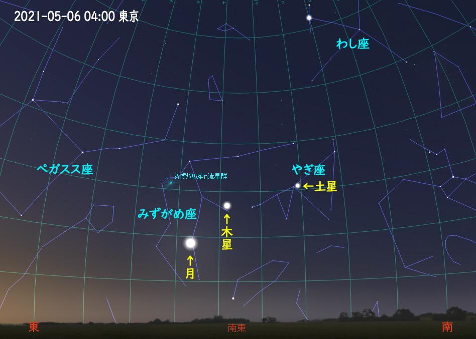 2021年5月6日明け方の月と惑星とみずがめ座η流星群の放射点