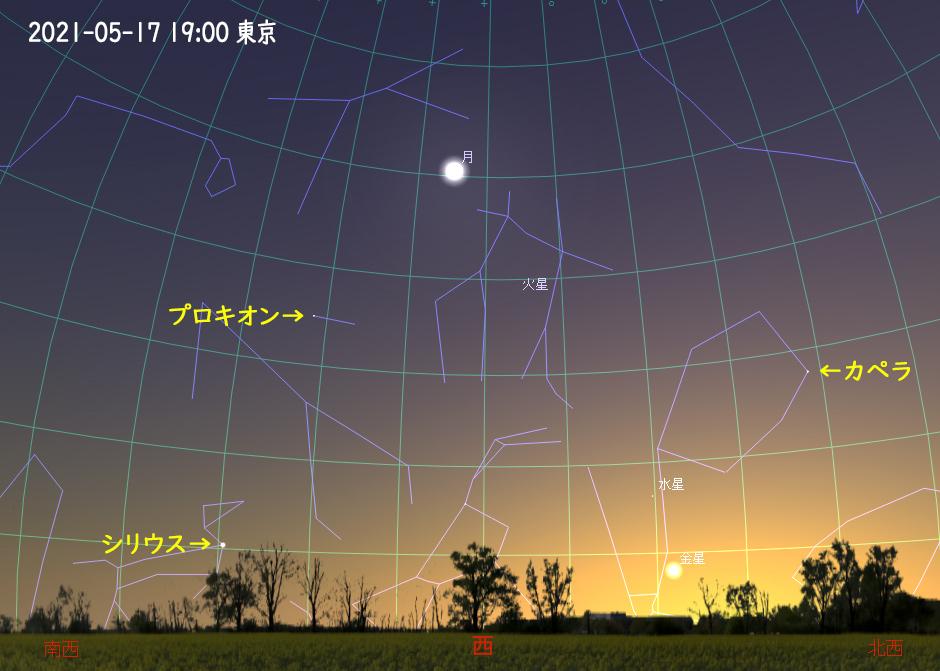 2021年5月17日 夕刻の水星と金星と月
