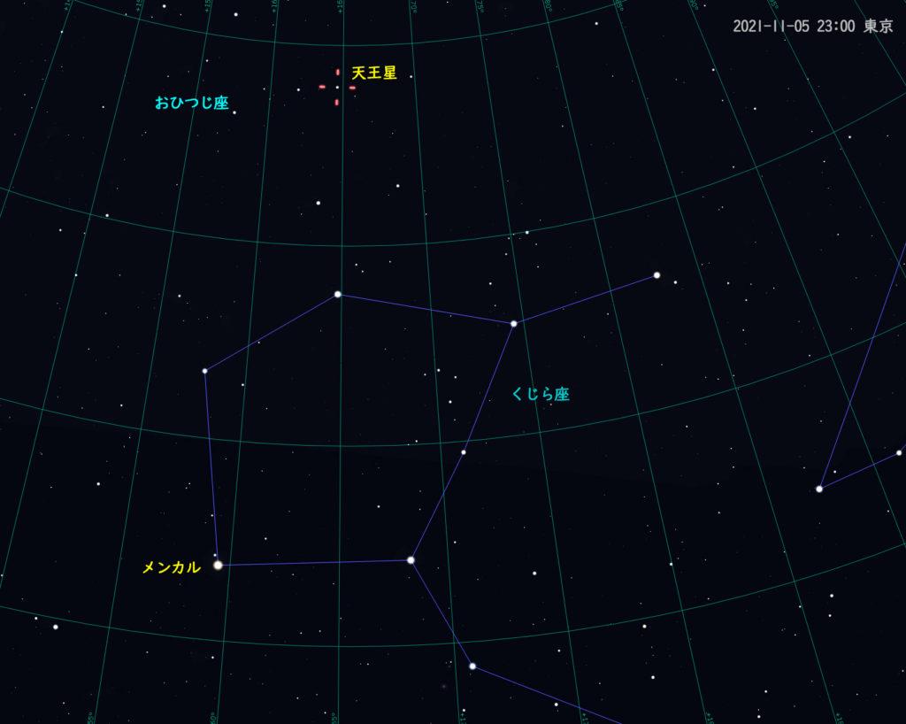 天王星(2021年11月5日 23時)