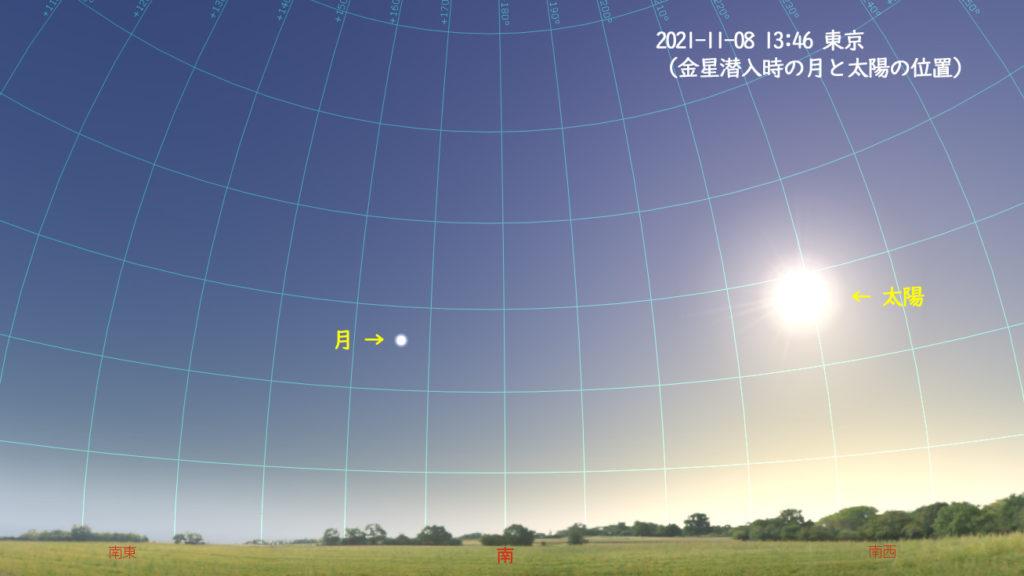 2021年11月8日 金星食の時の太陽と月の位置